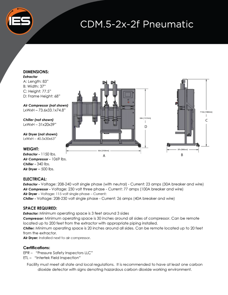 Isolate Extraction Systems CDMH.5-2x-2f